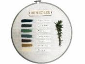 Sada farieb na kožu 7 ks - edícia Nature